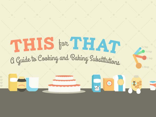 Best Baking Substitutes That Everyone Should Know